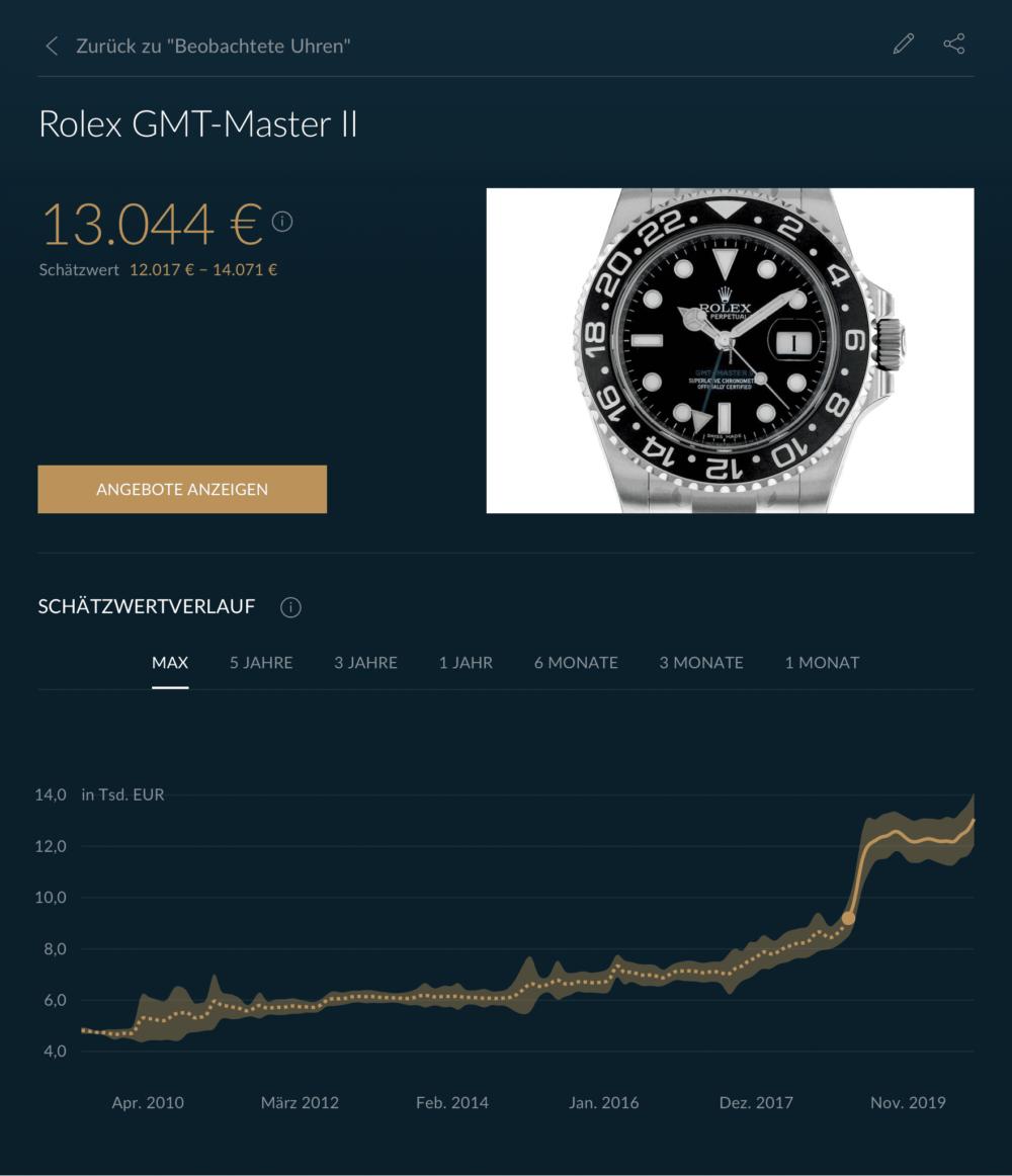 Rolex GMT-Master II 116710LN Preisentwicklung