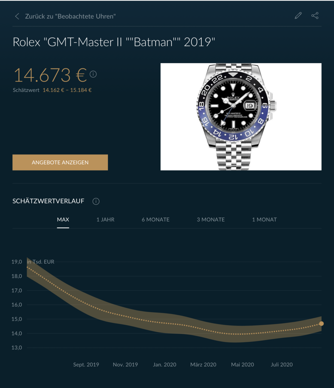 "Rolex GMT-Master II 126710BLNR ""Batman"" Preisentwicklung"